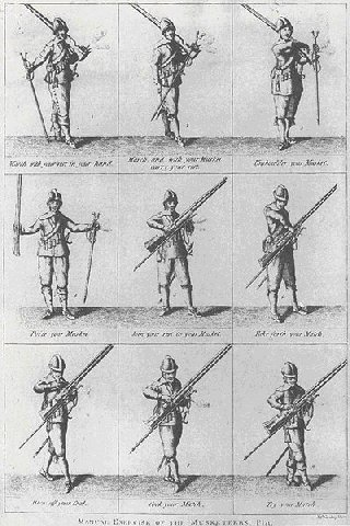 Extract from a musketeer's manual showing part of the loading process; Wikimedia commons
